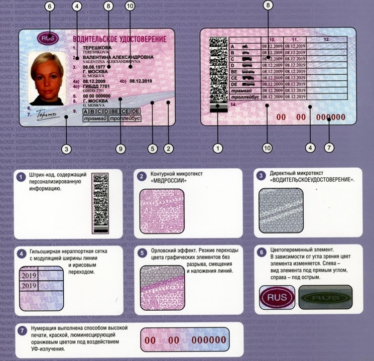 Меняем водительское удостоверение в Крыму
