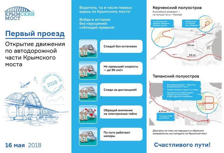 Открытие Крымского моста 2018