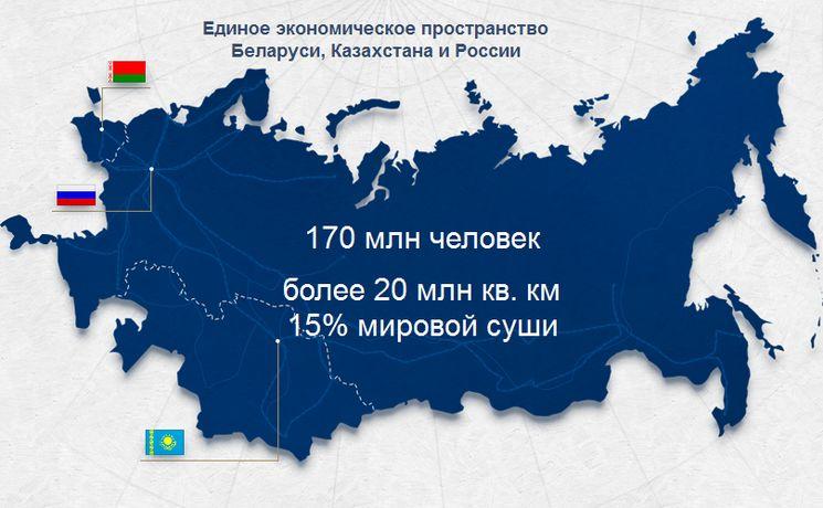Карта Таможенного союза и Единого экономического пространства