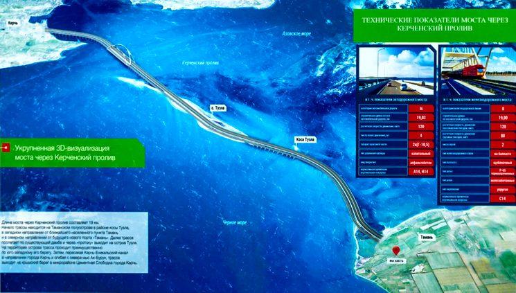 Визуализация моста в Крым