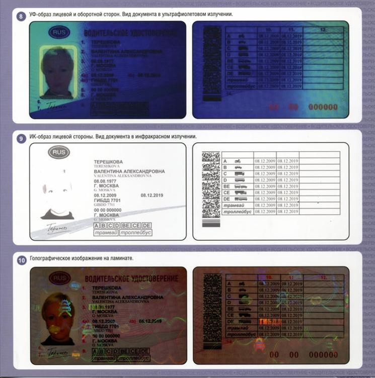 Водительское удостоверение в Крыму