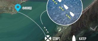 Заплыв через Керченский пролив Kerch Strait Swim 2018